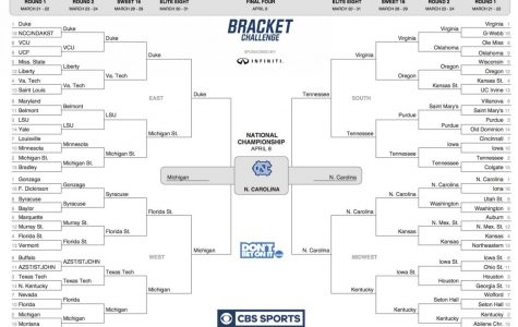 The Sports Editors' Bracket