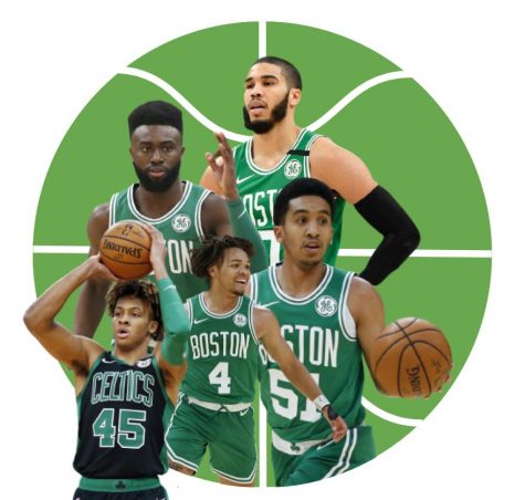 A Recap of the 2020 Boston Celtics Season