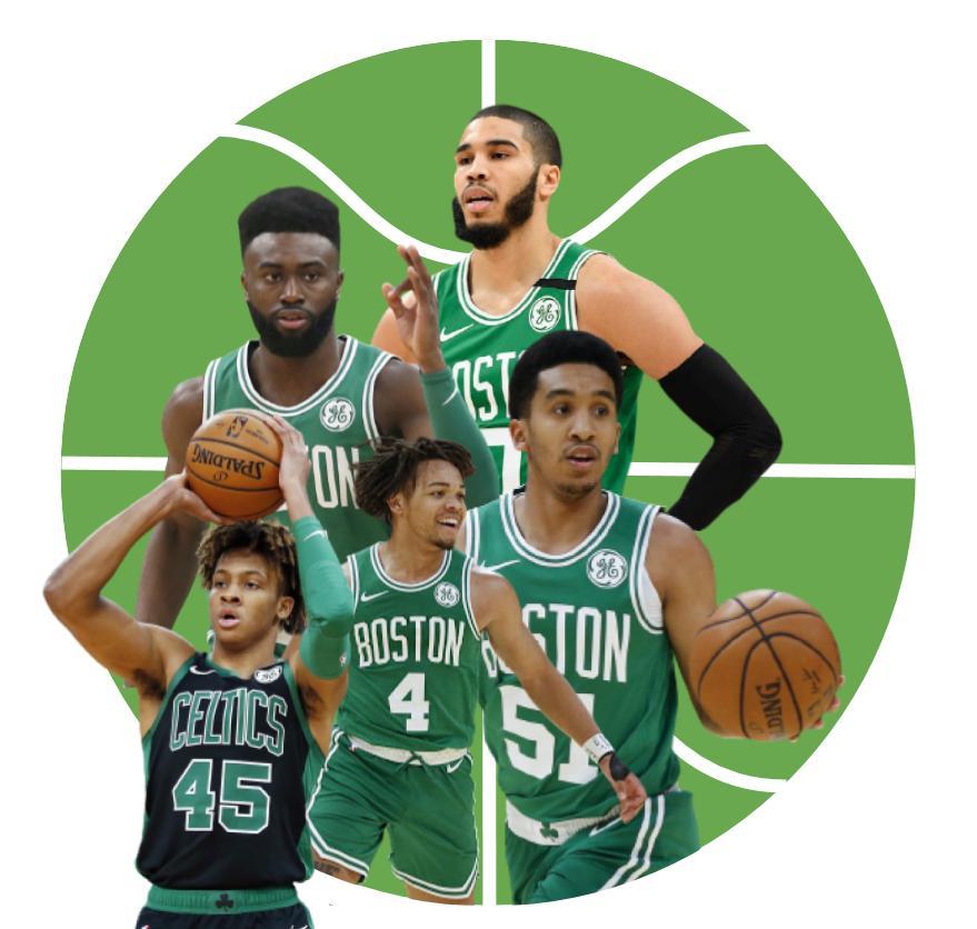 A Recap of the 2020 Boston Celtics Season
