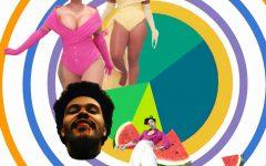 CRLS' #1 Hit of the Summer