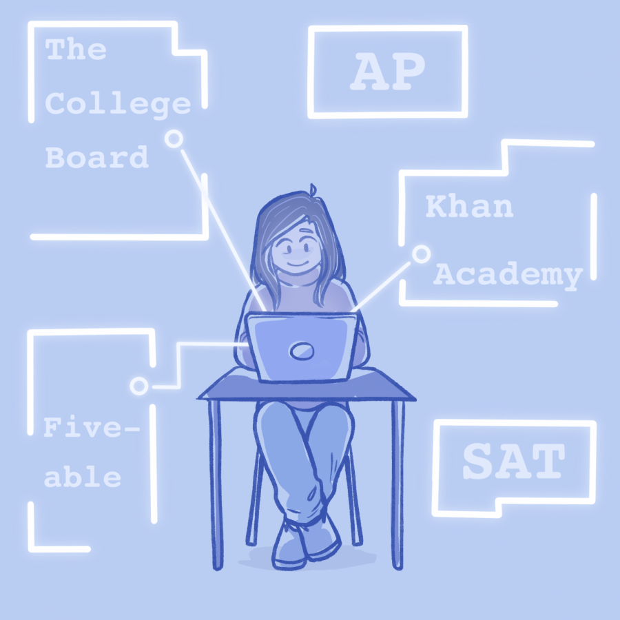 A Resource Guide to Prepare for Standardized Testing