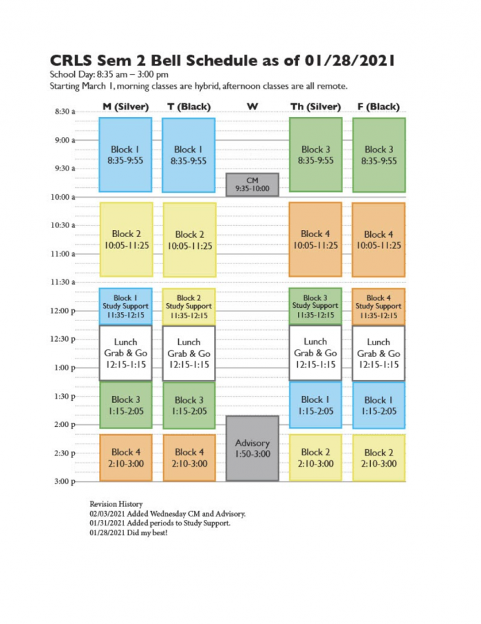 The new block schedule for the second semester of the CRLS 2020-2021 school year.