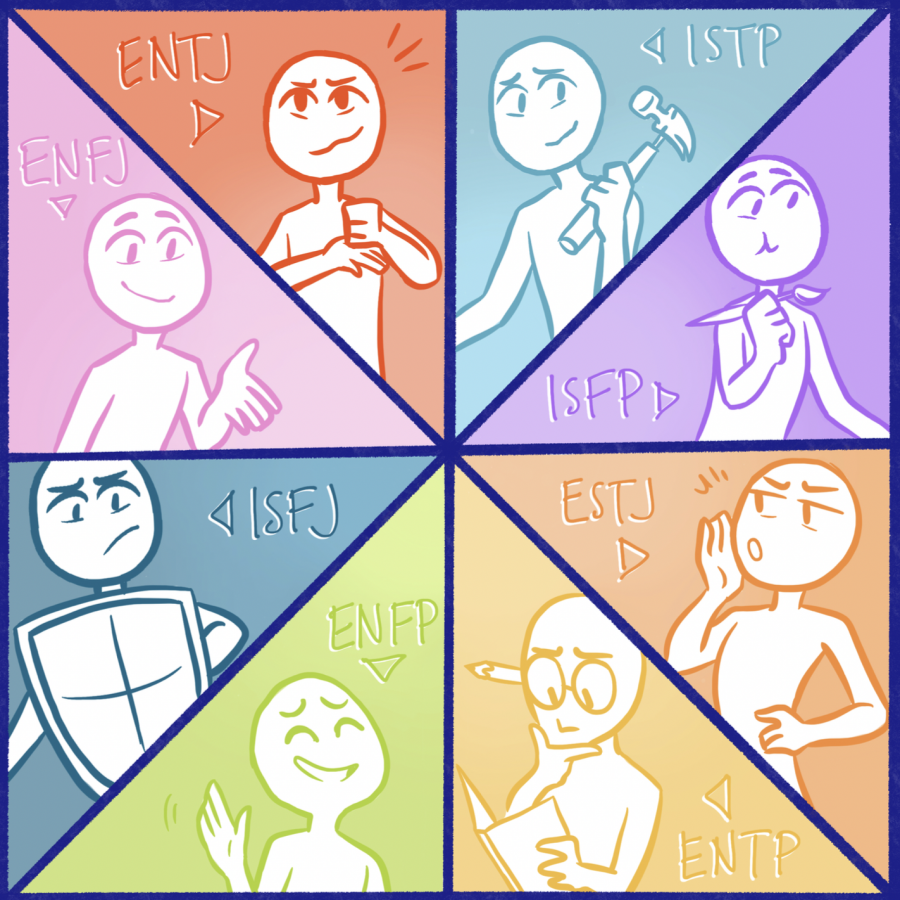 Why You Should Take The Myers-Briggs Personality Test